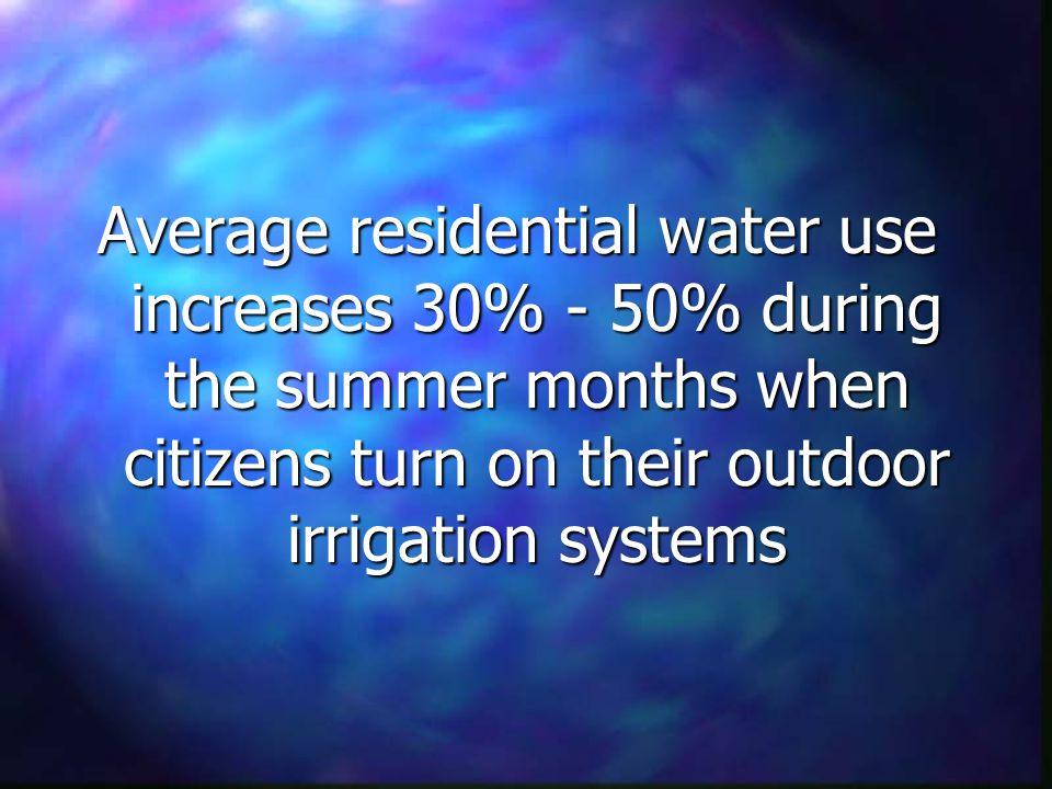 High Water-use Zone ModerateLow