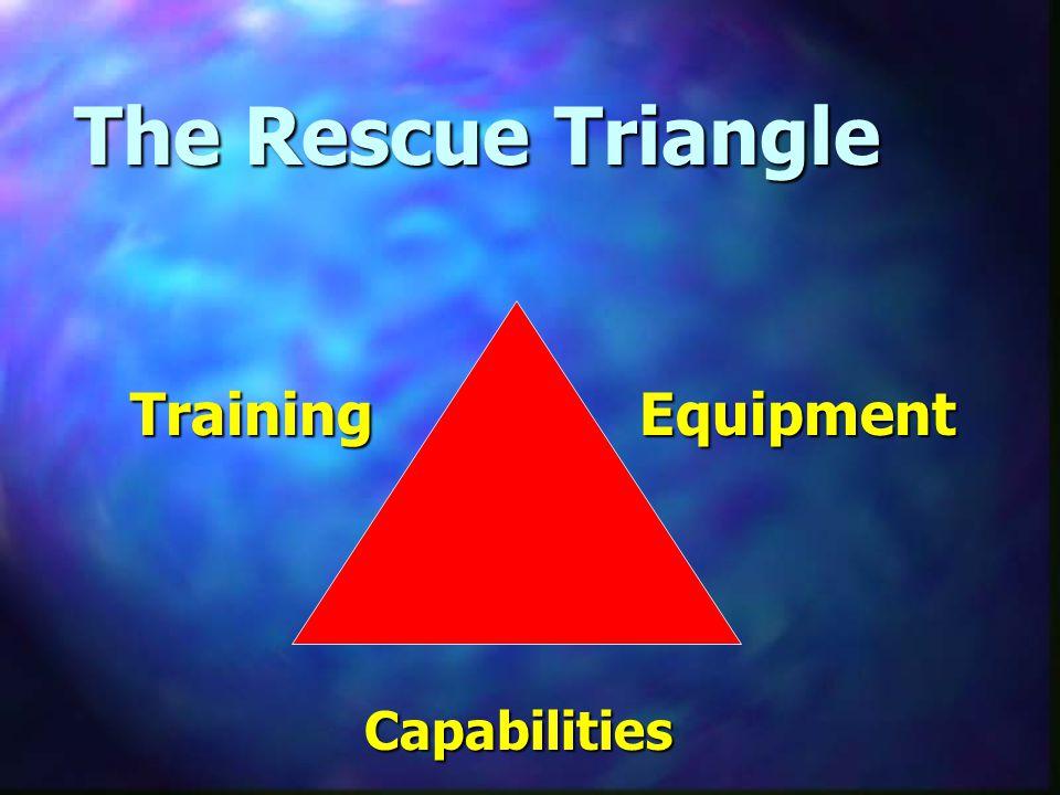 The Rescue Triangle Training Equipment Capabilities Capabilities