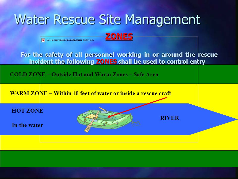COLD ZONE – Outside Hot and Warm Zones – Safe Area WARM ZONE – Within 10 feet of water or inside a rescue craft Water Rescue Site Management ZONES For the safety of all personnel working in or around the rescue incident the following ZONES shall be used to control entry RIVER HOT ZONE In the water