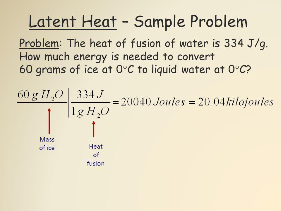 Latent Heat – Sample Problem Problem: The heat of fusion of water is 334 J/g. How much energy is needed to convert 60 grams of ice at 0 C to liquid wa