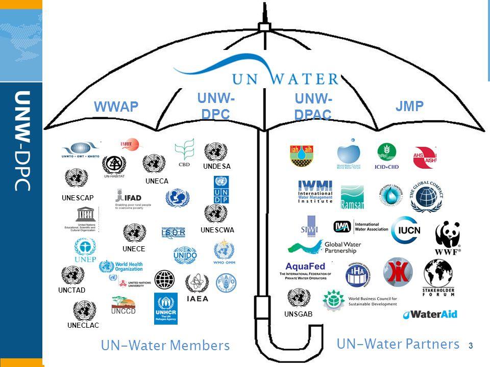 UN-Water Members UN-Water Partners UNW- DPC UNECE UNDESA UNECA UNESCWA UNCTAD UNECLAC UNESCAP UNSGAB WWAP JMP UNW- DPAC 3