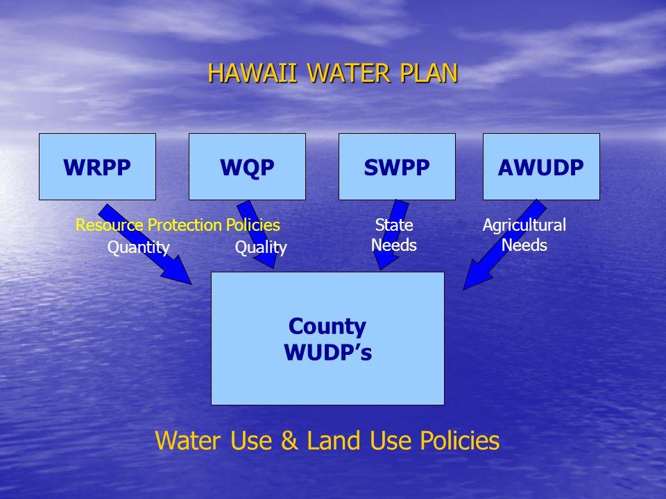 CWRM Watersheds & Registered Diversions Aquifer Sectors