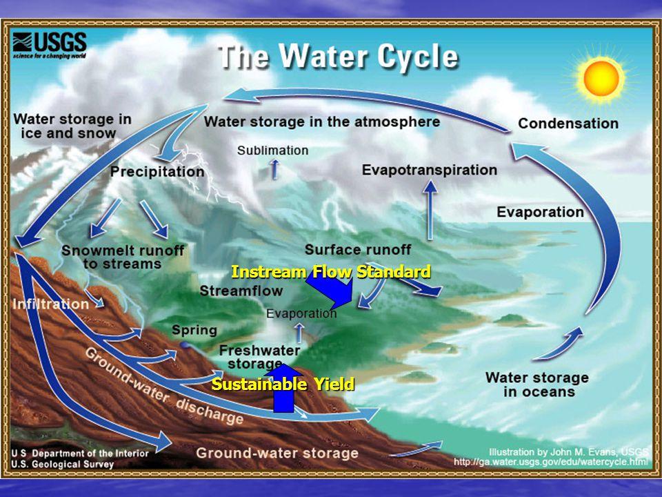 EXISTING WATER USE PROFILE SECTOR AREA 803 – WEST MAUNA KEA (WAIMEA) 803