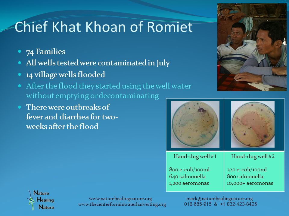Chief Khat Khoan of Romiet 74 Families All wells tested were contaminated in July 14 village wells flooded After the flood they started using the well water without emptying or decontaminating There were outbreaks of fever and diarrhea for two- weeks after the flood www.naturehealingnature.org mark@naturehealingnature.org www.thecenterforrainwaterharvesting.org 016-685-915 & +1 832-423-8425 Hand-dug well # 1 800 e-coli/100ml 640 salmonella 1,200 aeromonas Hand-dug well # 2 220 e-coli/100ml 800 salmonella 10,000+ aeromonas