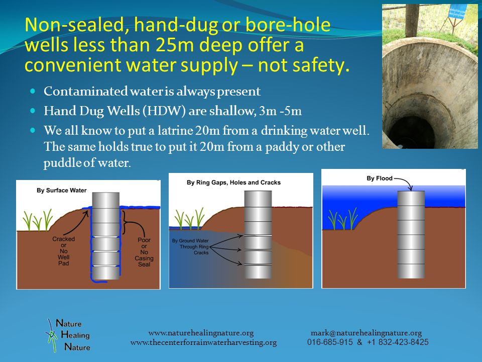 Non-sealed, hand-dug or bore-hole wells less than 25m deep offer a convenient water supply – not safety.