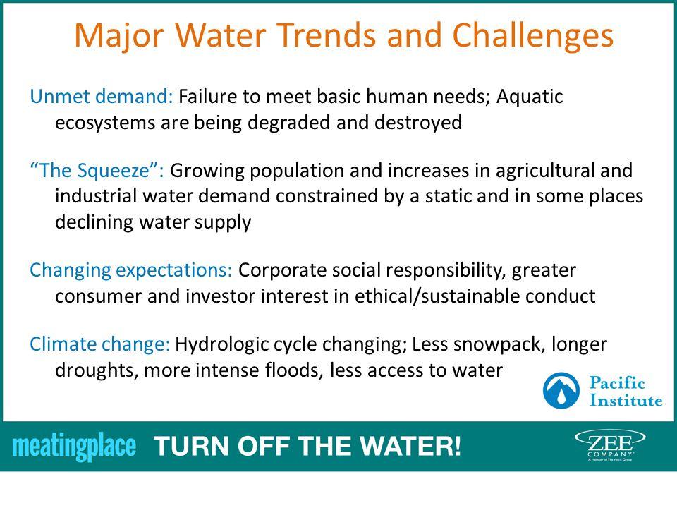Hydrological shifts