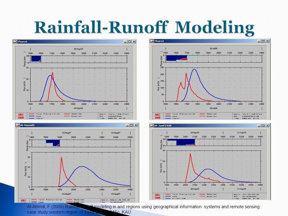 Al-Ahmdi, F.(2005).Rainfall-runoff modeling in arid regions using geographical information systems and remote sensing: case study;western region of saudi arabia, MSc.