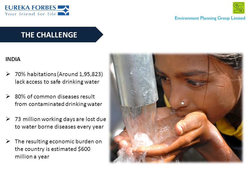 THE CHALLENGE INDIA 70% habitations (Around 1,95,823) lack access to safe drinking water 80% of common diseases result from contaminated drinking wate