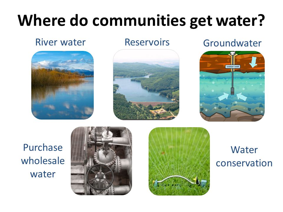 Where do communities get water.