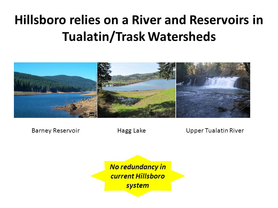 Hillsboro relies on a River and Reservoirs in Tualatin/Trask Watersheds No redundancy in current Hillsboro system Barney ReservoirHagg LakeUpper Tualatin River