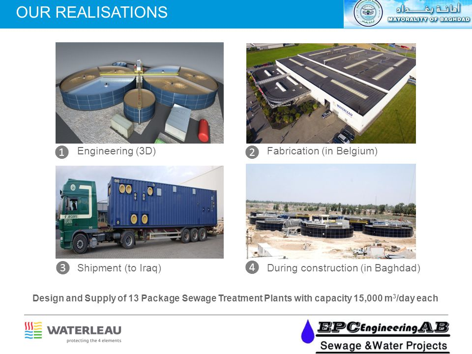 Design and Supply of 13 Package Sewage Treatment Plants with capacity 15,000 m 3 /day each OUR REALISATIONS Engineering (3D) Fabrication (in Belgium)