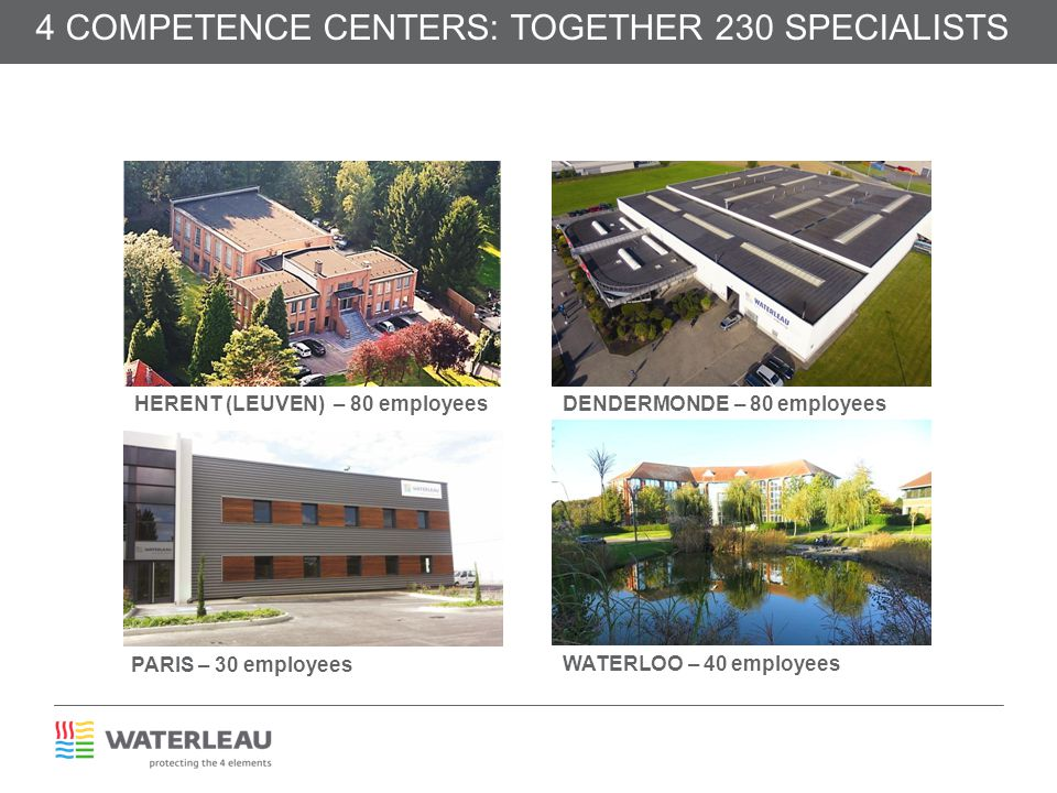 HERENT (LEUVEN) – 80 employees WATERLOO – 40 employees DENDERMONDE – 80 employees PARIS – 30 employees 4 COMPETENCE CENTERS: TOGETHER 230 SPECIALISTS