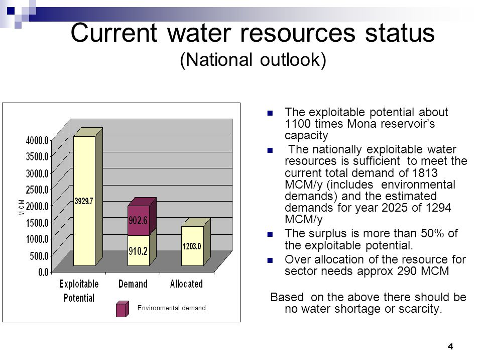 4 Current water resources status (National outlook) The exploitable potential about 1100 times Mona reservoirs capacity The nationally exploitable water resources is sufficient to meet the current total demand of 1813 MCM/y (includes environmental demands) and the estimated demands for year 2025 of 1294 MCM/y The surplus is more than 50% of the exploitable potential.