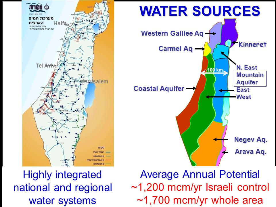 The Stephen and Nancy Grand Water Research Institute Technion – Israel Institute of Technology Average Annual Potential ~1,200 mcm/yr Israeli control