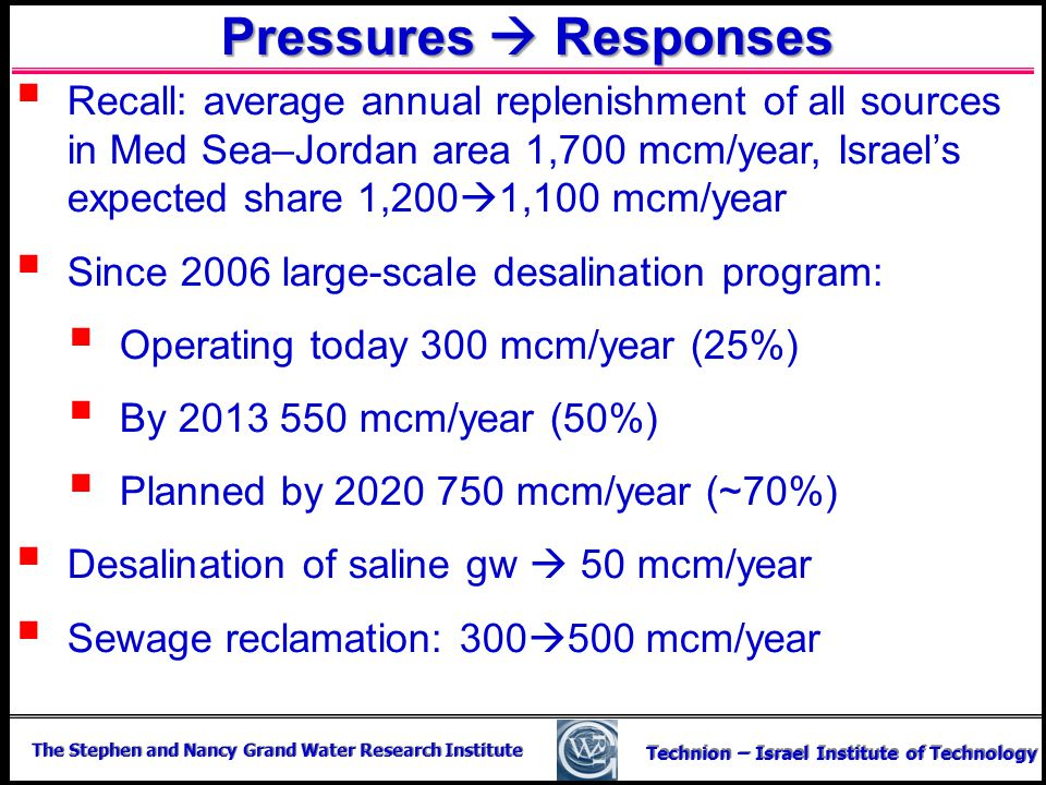 The Stephen and Nancy Grand Water Research Institute Technion – Israel Institute of Technology Pressures Responses Recall: average annual replenishmen