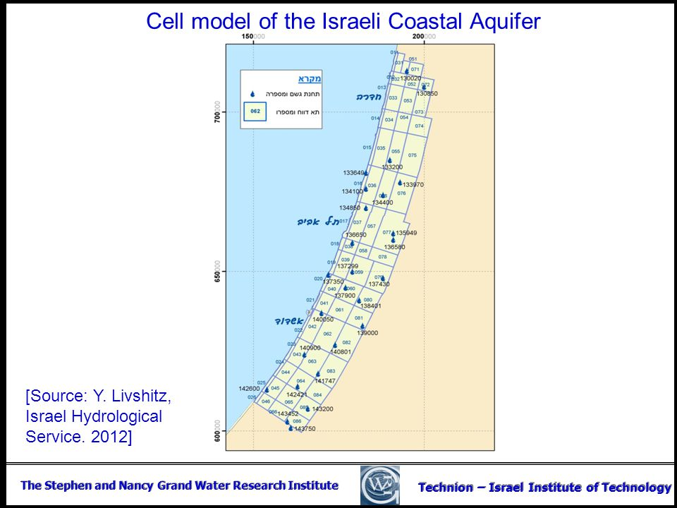 The Stephen and Nancy Grand Water Research Institute Technion – Israel Institute of Technology Cell model of the Israeli Coastal Aquifer [Source: Y. L