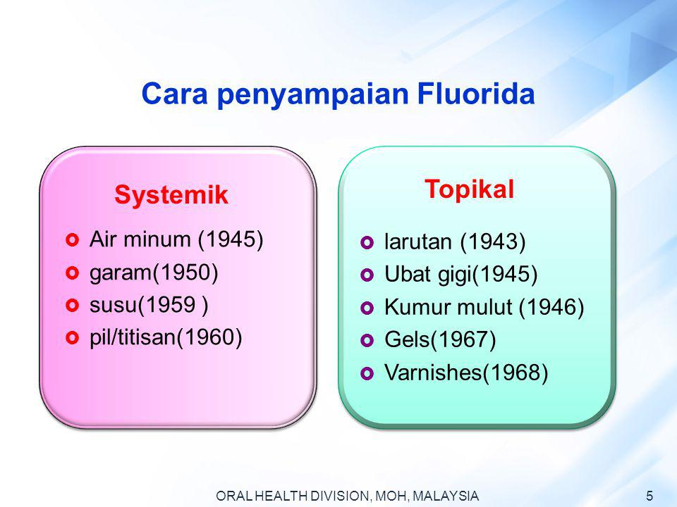 Caries Experience among Adults of Different Age Groups between Selected Countries ORAL HEALTH DIVISION, MOH, MALAYSIA 36 CountryAge groupYear Dental Caries PrevalenceMean DMFT Malaysia15-19200070.52.9 Singapore18199469.72.5 Indonesia18199583.52.7 Thailand152000-200162.12.11 Philippines15-19199593.76.3 Malaysia35-44200096.112.1 Singapore35-44199696.59.8 Indonesia34-44199594.66.1 Thailand35-442000-200185.66.1 Philippines35-44199891.715.0 Hong Kong35-44200197.57.4 Malaysia65-74200095.223.2 Singapore65-69199699.417.0 Indonesia65+199598.618.4 Thailand65+2000-200195.015.8 Hong Kong65-74200199.417.6 Source: WHO Oral Health Country/Area Profile Programme