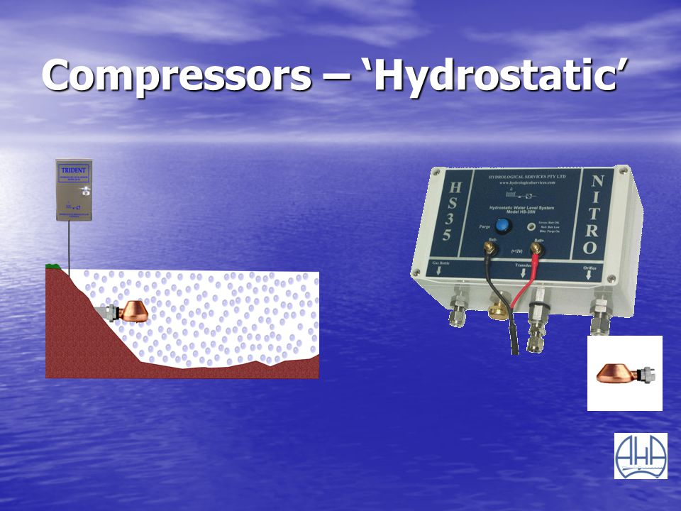 Compressors – Hydrostatic