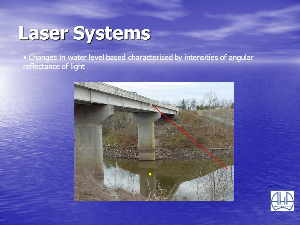 Laser Systems Changes in water level based characterised by intensities of angular reflectance of light