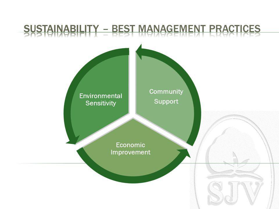 Environmental Sensitivity Water Improvement & Conservation Energy Development & Conservation Crop Protection Materials Efficiencies Soil Enrichment & Conservation Environmental Sensitivity