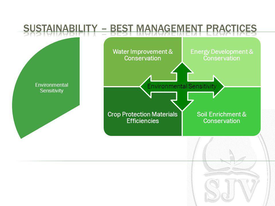 Environmental Sensitivity Water Improvement & Conservation Energy Development & Conservation Crop Protection Materials Efficiencies Soil Enrichment &