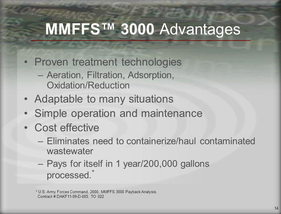 14 MMFFS 3000 Advantages Proven treatment technologies –Aeration, Filtration, Adsorption, Oxidation/Reduction Adaptable to many situations Simple operation and maintenance Cost effective –Eliminates need to containerize/haul contaminated wastewater –Pays for itself in 1 year/200,000 gallons processed.