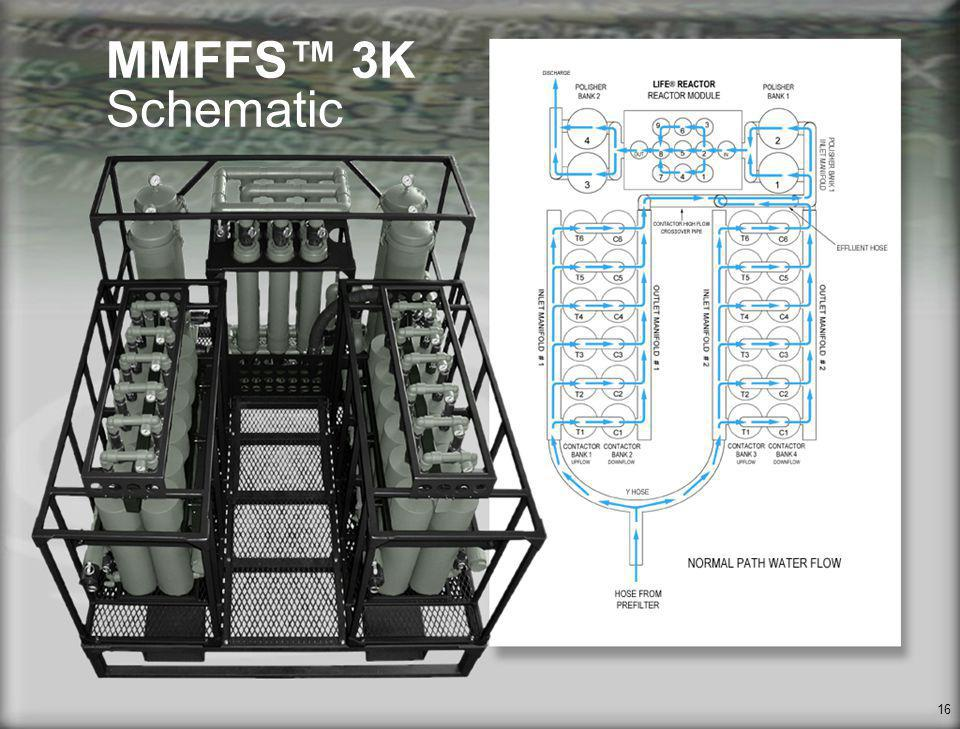 16 MMFFS 3K Schematic