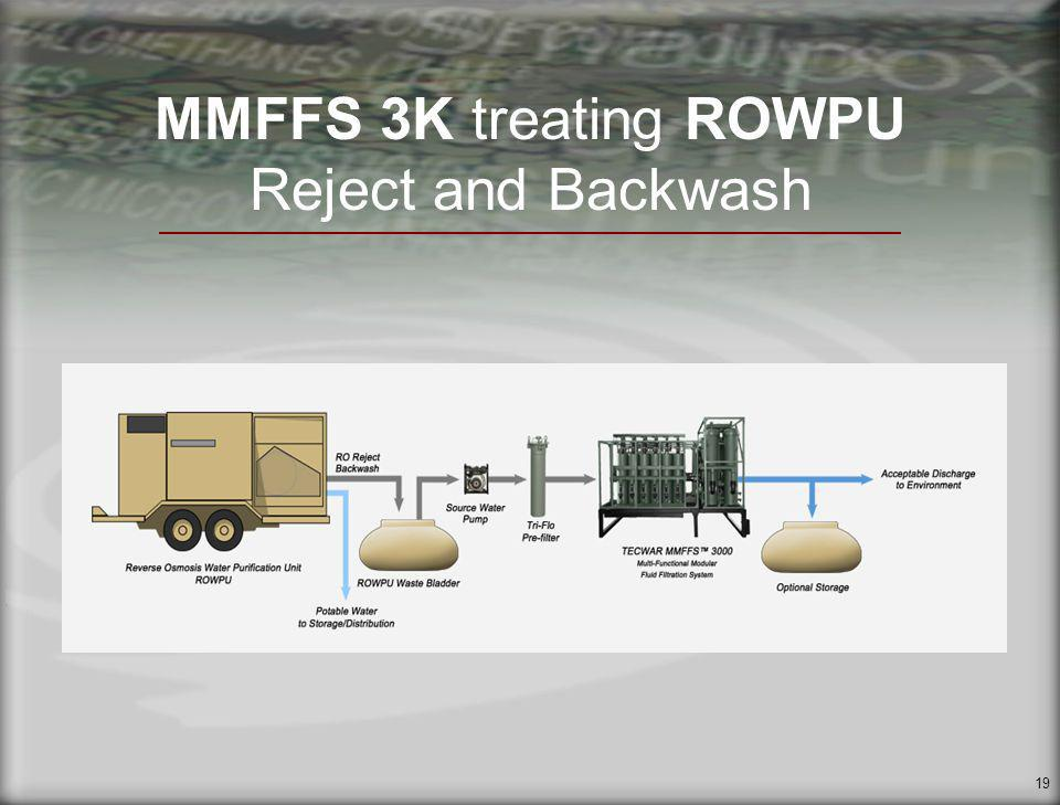 19 MMFFS 3K treating ROWPU Reject and Backwash