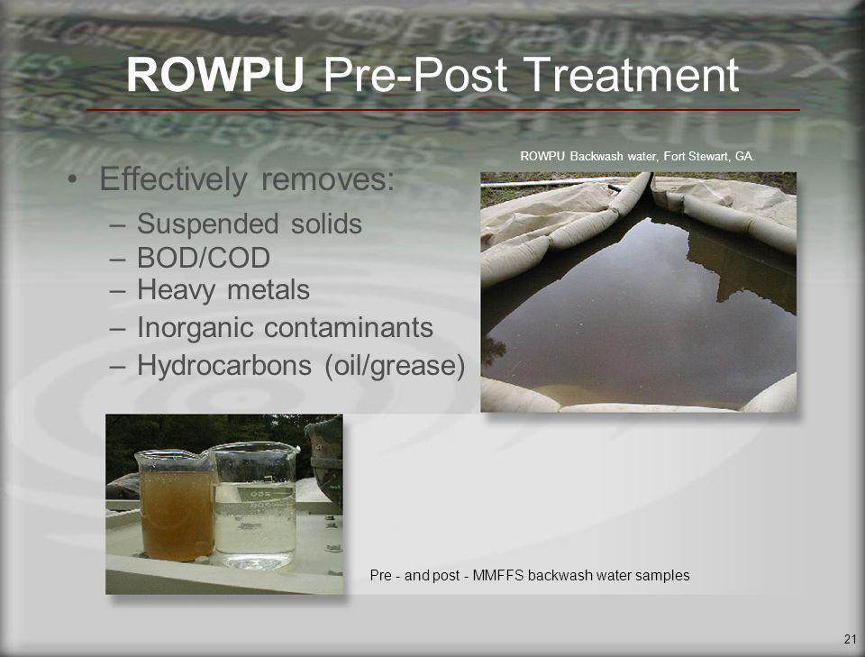 21 ROWPU Pre-Post Treatment Effectively removes: –Suspended solids –BOD/COD –Heavy metals –Inorganic contaminants –Hydrocarbons (oil/grease) ROWPU Backwash water, Fort Stewart, GA.