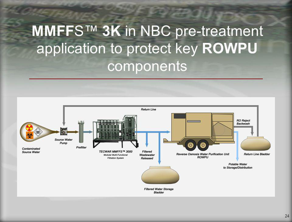 24 MMFFS 3K in NBC pre-treatment application to protect key ROWPU components