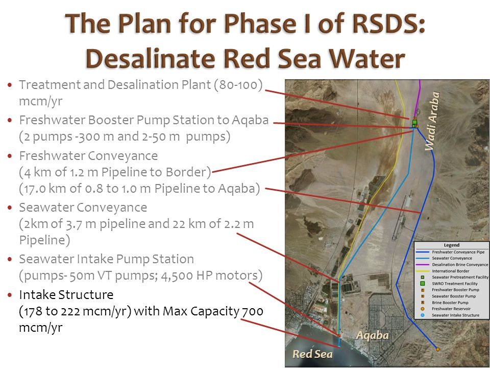 Treatment and Desalination Plant (80-100) mcm/yr Freshwater Booster Pump Station to Aqaba (2 pumps -300 m and 2-50 m pumps) Freshwater Conveyance (4 km of 1.2 m Pipeline to Border) (17.0 km of 0.8 to 1.0 m Pipeline to Aqaba) Seawater Conveyance (2km of 3.7 m pipeline and 22 km of 2.2 m Pipeline) Seawater Intake Pump Station (pumps- 50m VT pumps; 4,500 HP motors) Intake Structure (178 to 222 mcm/yr) with Max Capacity 700 mcm/yr Red Sea Aqaba Wadi Araba