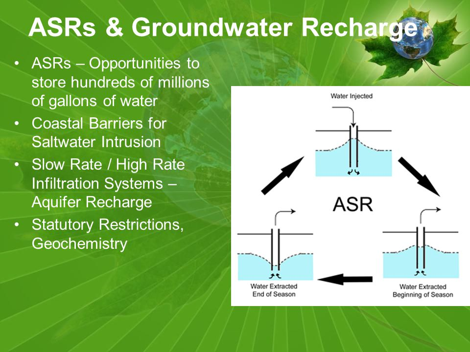 ASRs & Groundwater Recharge ASRs – Opportunities to store hundreds of millions of gallons of water Coastal Barriers for Saltwater Intrusion Slow Rate / High Rate Infiltration Systems – Aquifer Recharge Statutory Restrictions, Geochemistry