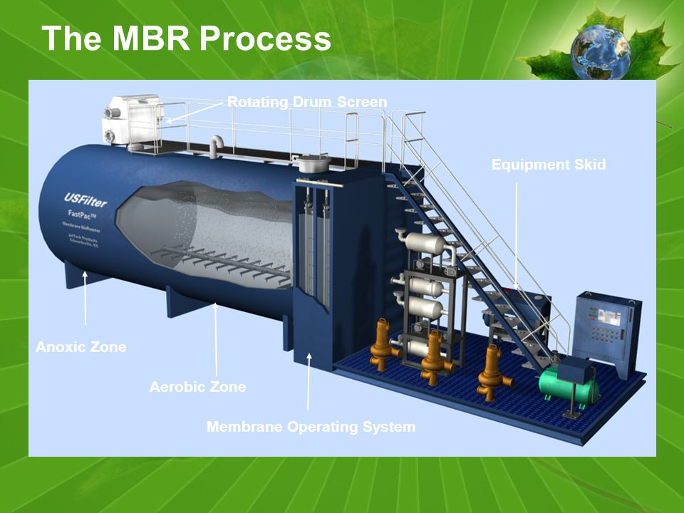 The MBR Process Anoxic Zone Aerobic Zone Membrane Operating System Equipment Skid Rotating Drum Screen