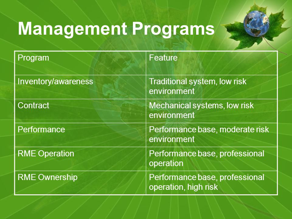 Management Programs ProgramFeature Inventory/awarenessTraditional system, low risk environment ContractMechanical systems, low risk environment PerformancePerformance base, moderate risk environment RME OperationPerformance base, professional operation RME OwnershipPerformance base, professional operation, high risk