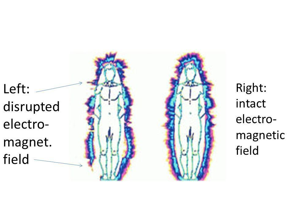 Left: disrupted electro- magnet. field Right: intact electro- magnetic field