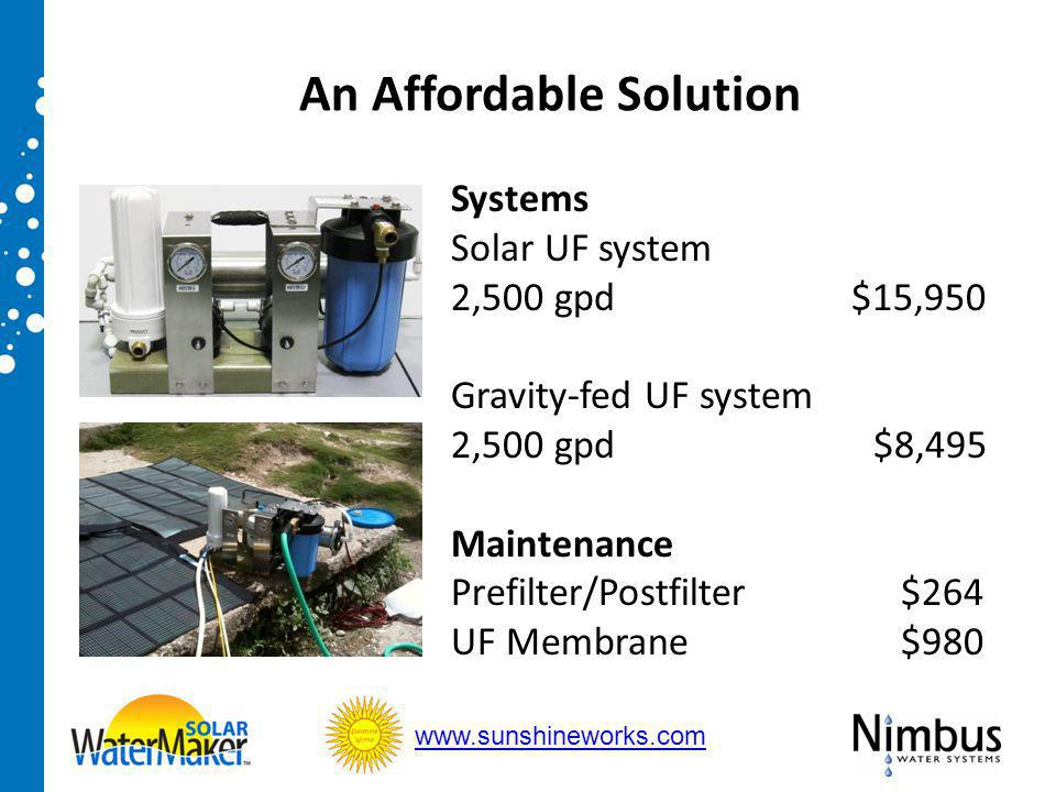 An Affordable Solution Systems Solar UF system 2,500 gpd $15,950 Gravity-fed UF system 2,500 gpd$8,495 Maintenance Prefilter/Postfilter $264 UF Membra