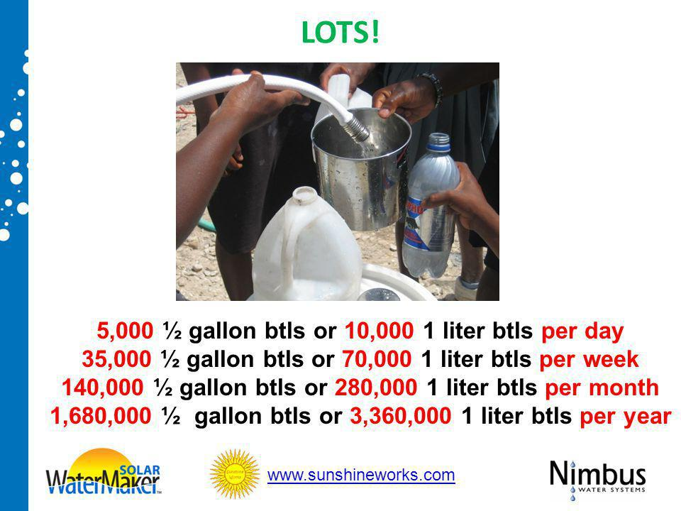 5,000 ½ gallon btls or 10,000 1 liter btls per day 35,000 ½ gallon btls or 70,000 1 liter btls per week 140,000 ½ gallon btls or 280,000 1 liter btls