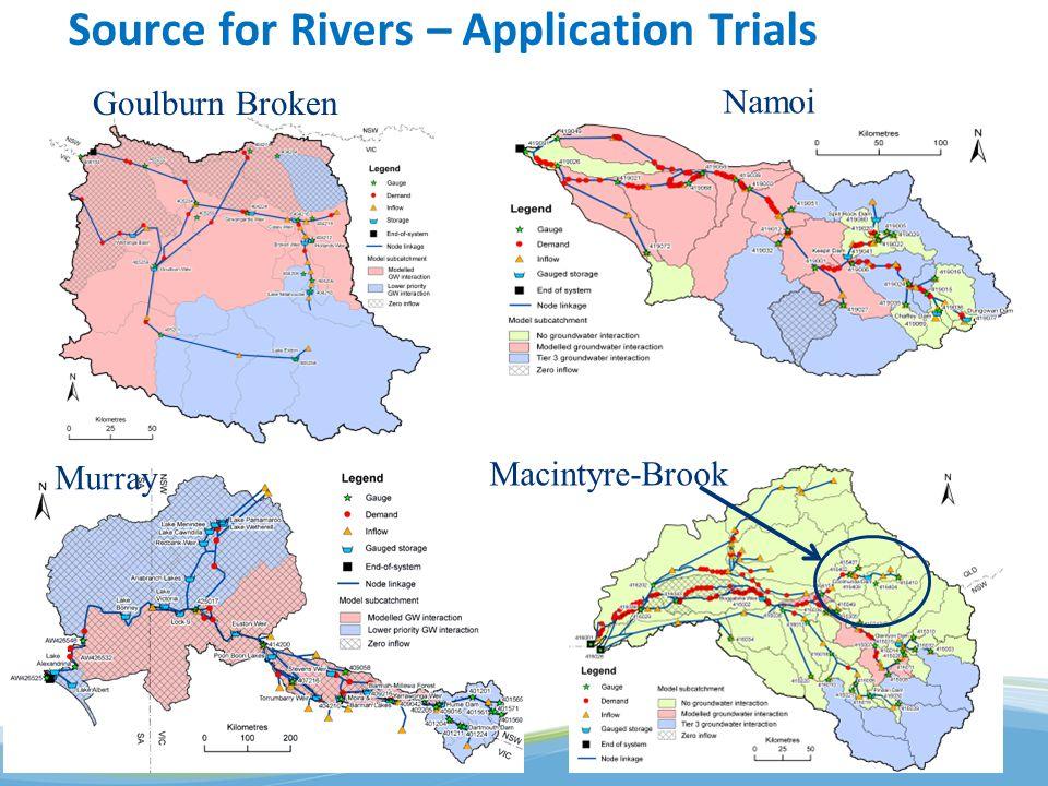 Source for Rivers – Application Trials Namoi Goulburn Broken Murray Macintyre-Brook