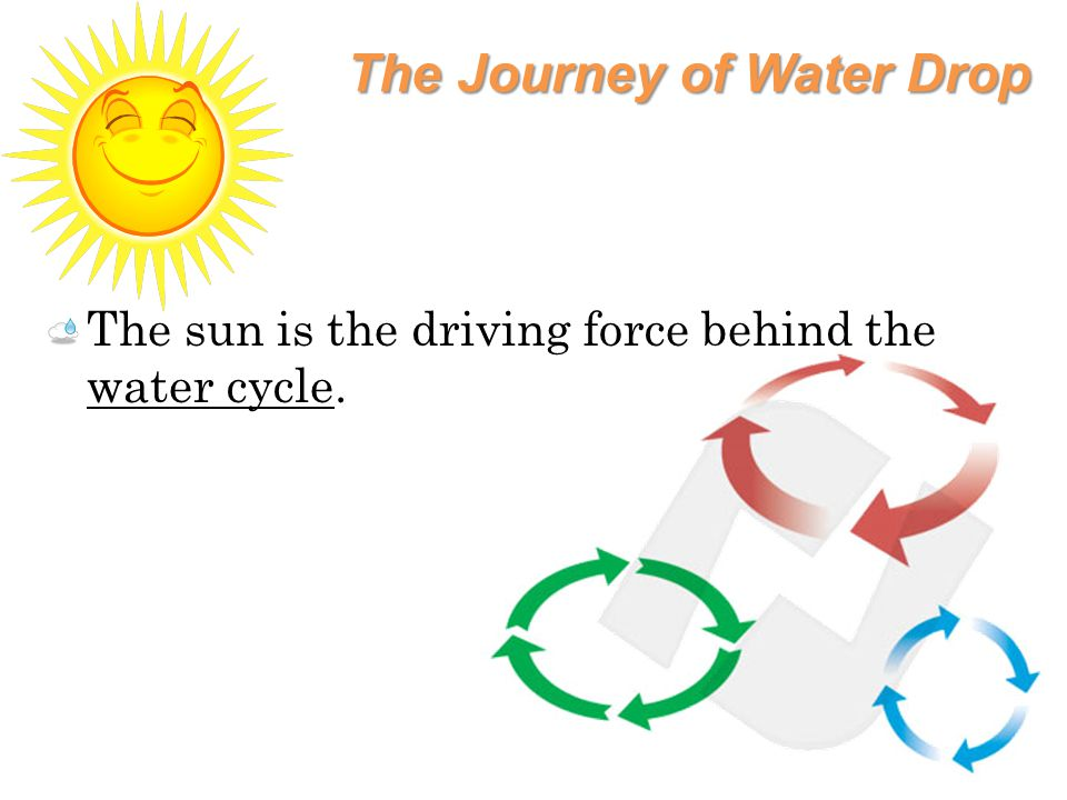 The Journey of Water Drop The sun is the driving force behind the water cycle.