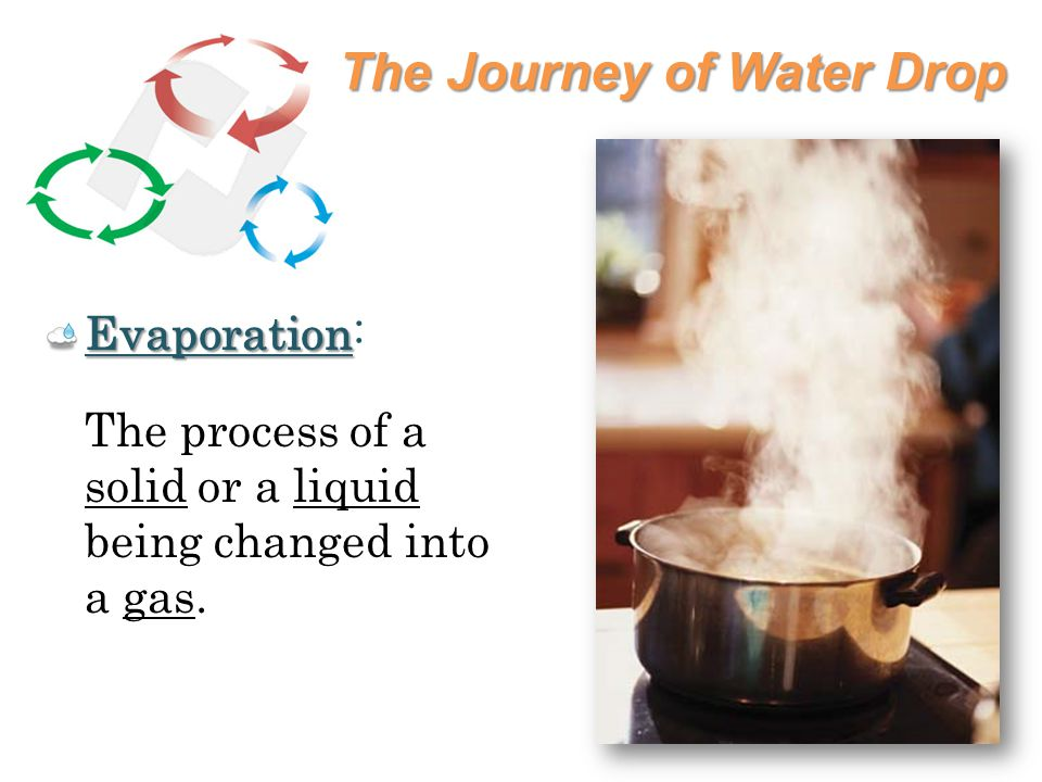 The Journey of Water Drop Evaporation Evaporation: The process of a solid or a liquid being changed into a gas.