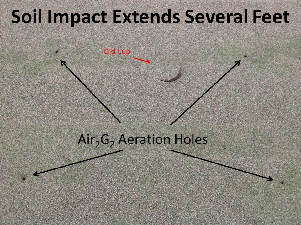 Air 2 G 2 Aeration Holes Soil Impact Extends Several Feet Old Cup