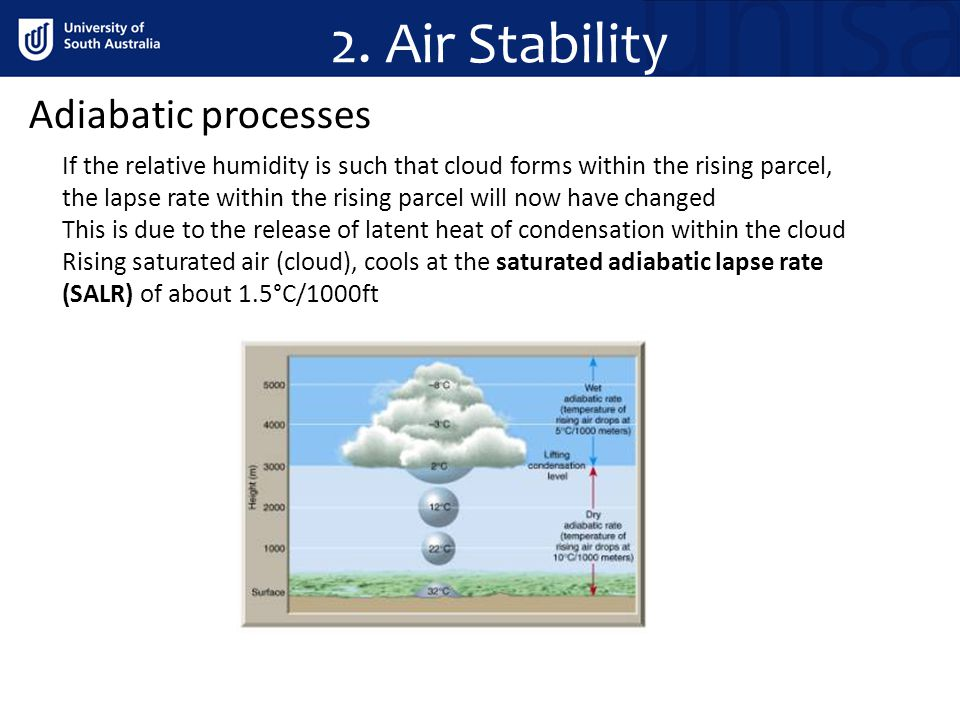 2. Air Stability Adiabatic processes If the relative humidity is such that cloud forms within the rising parcel, the lapse rate within the rising parc