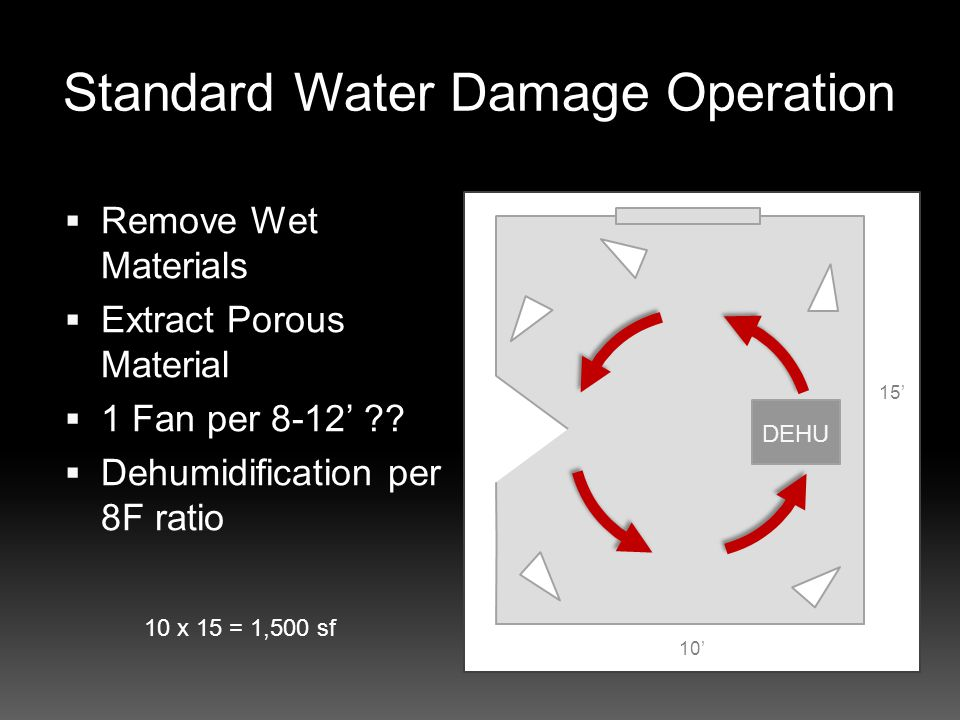 Standard Water Damage Operation Remove Wet Materials Extract Porous Material 1 Fan per 8-12 .