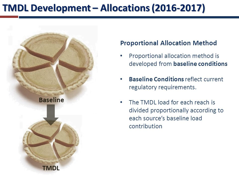 Proportional Allocation Method Proportional allocation method is developed from baseline conditions Baseline Conditions reflect current regulatory requirements.