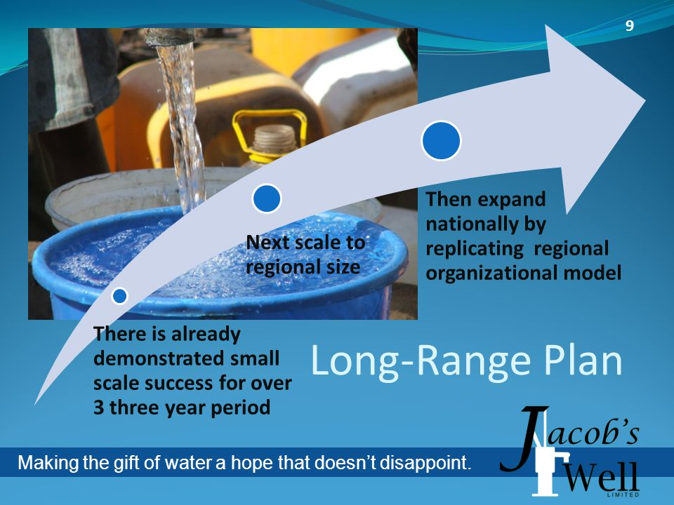 Making the gift of water a hope that doesnt disappoint. Long-Range Forecasts 10