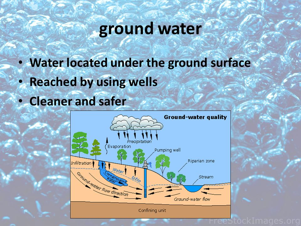ground water Water located under the ground surface Reached by using wells Cleaner and safer