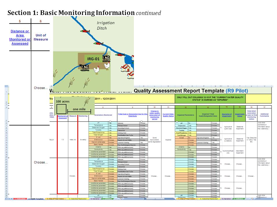 Irrigation Ditch Section 1: Basic Monitoring Information continued 18
