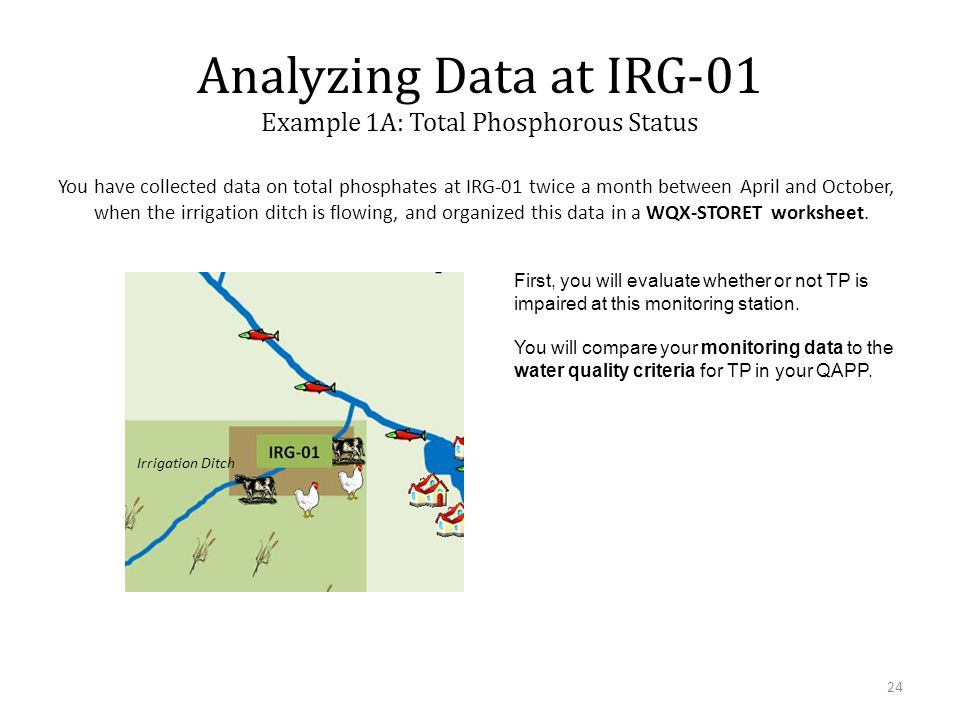 Analyzing Data at IRG-01 Example 1A: Total Phosphorous Status You have collected data on total phosphates at IRG-01 twice a month between April and October, when the irrigation ditch is flowing, and organized this data in a WQX-STORET worksheet.