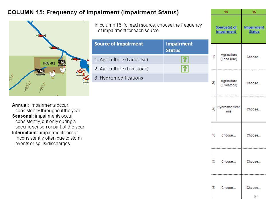 COLUMN 15: Frequency of Impairment (Impairment Status) Source of ImpairmentImpairment Status 1.