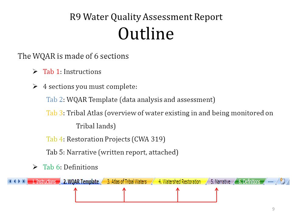 R9 Water Quality Assessment Report Outline The WQAR is made of 6 sections Tab 1: Instructions 4 sections you must complete: Tab 2: WQAR Template (data analysis and assessment) Tab 3: Tribal Atlas (overview of water existing in and being monitored on Tribal lands) Tab 4: Restoration Projects (CWA 319) Tab 5: Narrative (written report, attached) Tab 6: Definitions 9